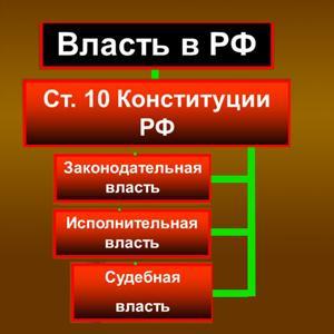 Органы власти Евлашево